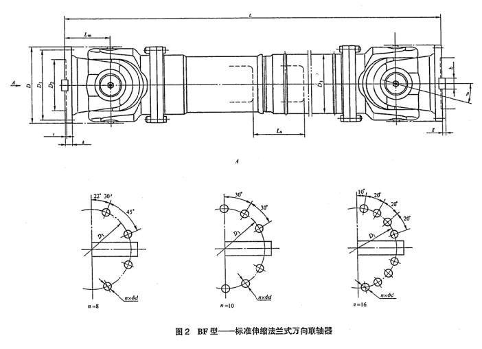 bf型 swc十字轴式万向联轴器传动轴无伸缩法兰式